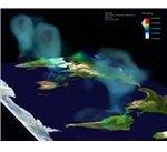 Climate visualization